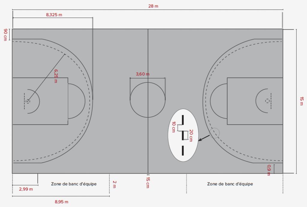 Plan d'un terrain de basket réglementaire